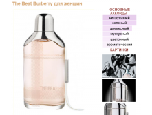 BURBERRY THE BEAT lady test 75ml edP 1420 10мл 190руб.PNG