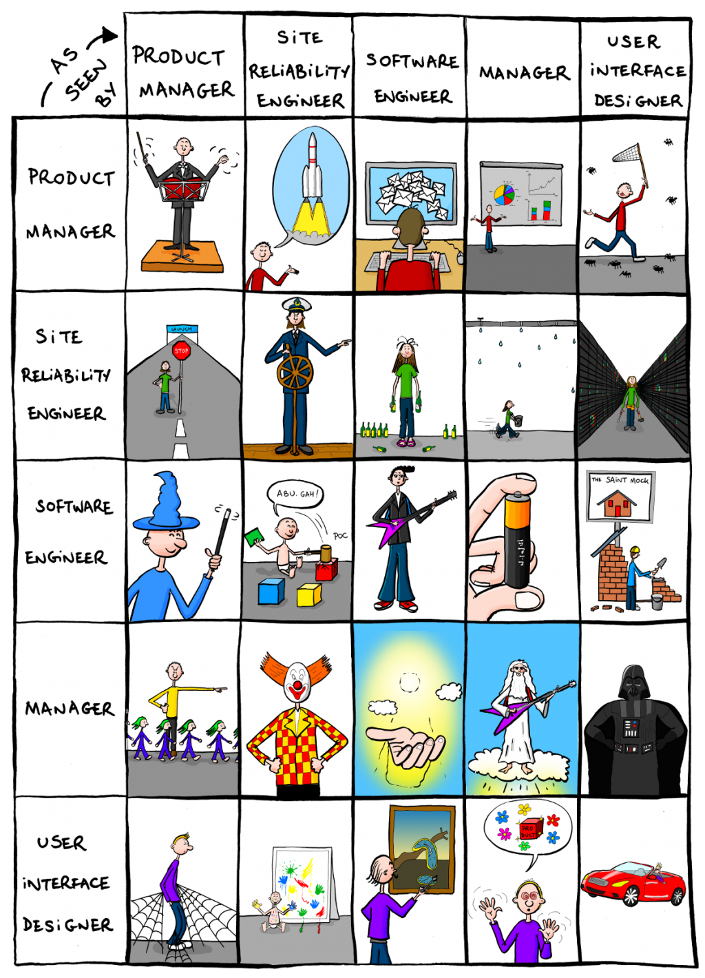2011.07.12_it_world_roles.png